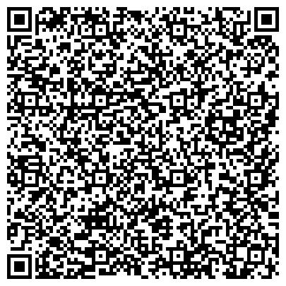 QR-код с контактной информацией организации Содружество инициативных трудоспособных инвалидов, ООО