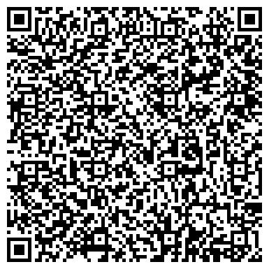 QR-код с контактной информацией организации ЮСБ Груп Украина (UBC Group), Компания