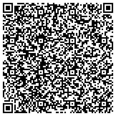 QR-код с контактной информацией организации Николаевская агропромтехника, ОДО