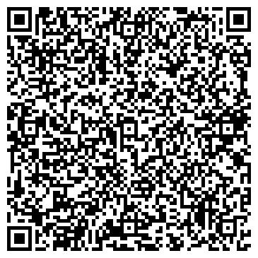 QR-код с контактной информацией организации Общество с ограниченной ответственностью «Спектрум Груп»