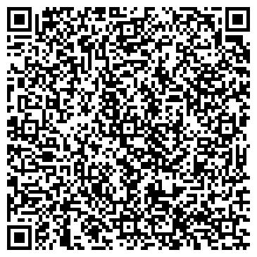 QR-код с контактной информацией организации Представительство Goglio