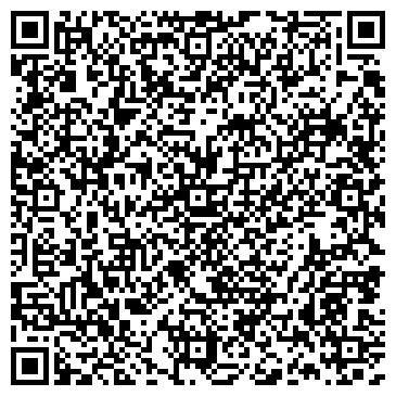 QR-код с контактной информацией организации Kuppersbusch (Куперсбуч), ТОО