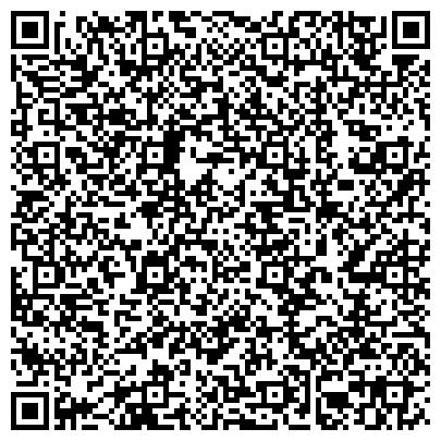 QR-код с контактной информацией организации BlagoInvest (Благоинвест), TOO