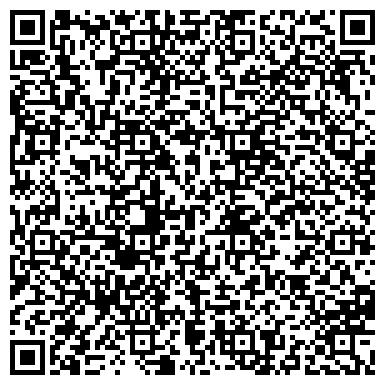 QR-код с контактной информацией организации Субъект предпринимательской деятельности bubbletea.ua