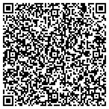 QR-код с контактной информацией организации Частное предприятие ТермоРадости
