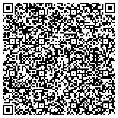 QR-код с контактной информацией организации Институт прикладных физических проблем (НИИПФП) им. А. Н. Севченко БГУ, ГНИУ