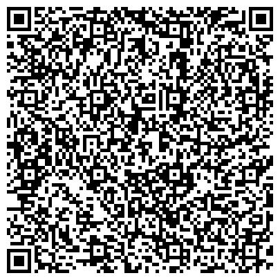 QR-код с контактной информацией организации Мединдустрия сервис, иностранное предприятие