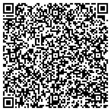 QR-код с контактной информацией организации Медтехника Магазин, ООО