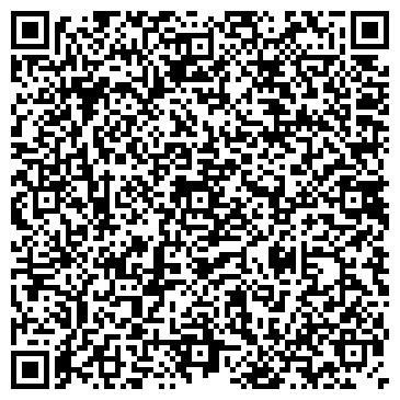 QR-код с контактной информацией организации NIKOLNERJ, Частное предприятие