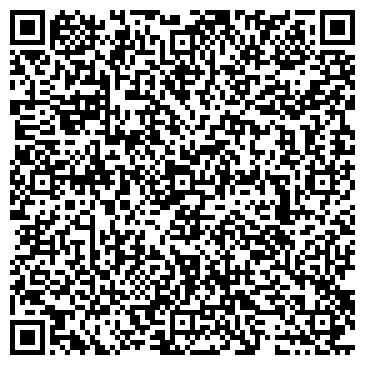 QR-код с контактной информацией организации Научно-технический центр «МЕДТЕХПРИБОР»