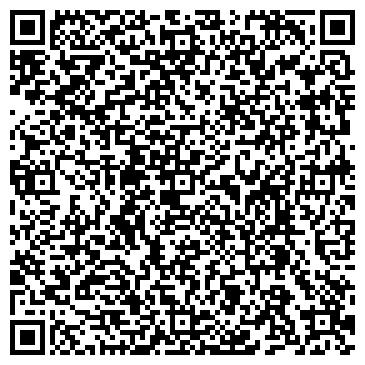 QR-код с контактной информацией организации ООО НПП Агат-Днепр