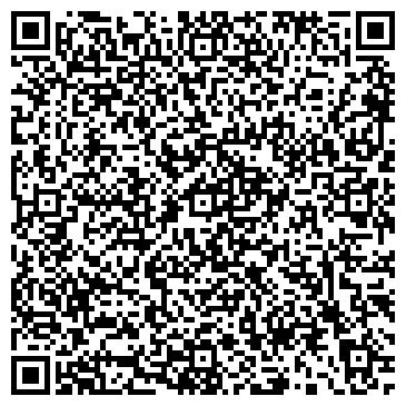 QR-код с контактной информацией организации Медпромприбор НПК, ООО
