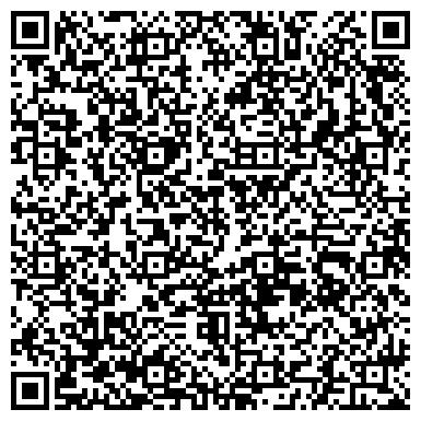 QR-код с контактной информацией организации Медаппаратура, Киевское производственное объединение