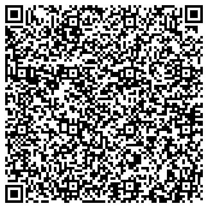 QR-код с контактной информацией организации Электротермическое оборудование Украина, г. Харьков