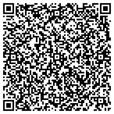 QR-код с контактной информацией организации НМЦ