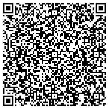 QR-код с контактной информацией организации Phenomed (Пхеномед, Борер Хеми АГ), ООО