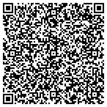 QR-код с контактной информацией организации Здорова родына, ЧП (Аптека №1)