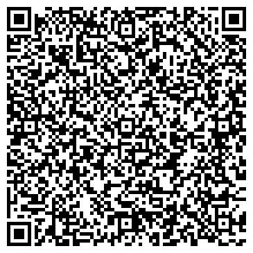 QR-код с контактной информацией организации Мега-аптека Здоровья, ЧП