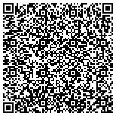 QR-код с контактной информацией организации Центр внедрения Медицинских Технологий, ООО