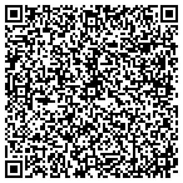 QR-код с контактной информацией организации ММЛаб и ММЛаб-Плюс, Компания