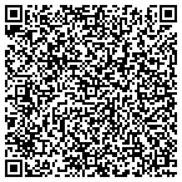 QR-код с контактной информацией организации Здоровье под контролем, ЧП (СontrolНealth)