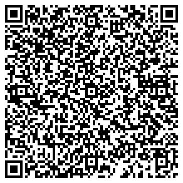 QR-код с контактной информацией организации МЕДИМПЕРИАЛ, Компания