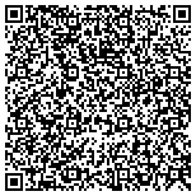 QR-код с контактной информацией организации Ремиз-Дентал, Компания