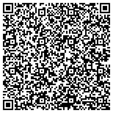 QR-код с контактной информацией организации НИИ Прикладной электроники (Подразделение), ЗАО