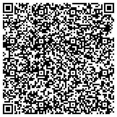 QR-код с контактной информацией организации Исследовательско-производственный институт Биотехнологии, ООО