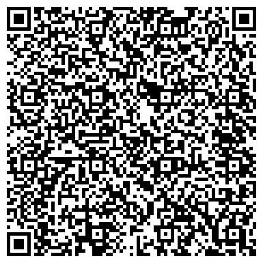 QR-код с контактной информацией организации Региональное представительство НИЦ Сканер, ЧП