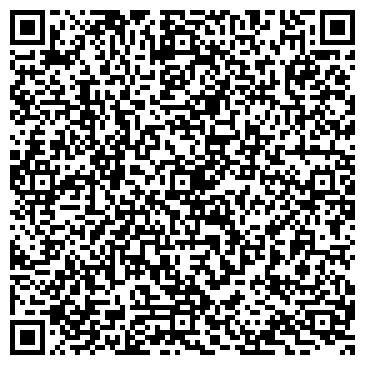 QR-код с контактной информацией организации Евромедтехника, ООО