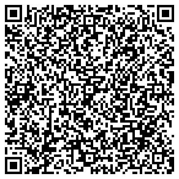 QR-код с контактной информацией организации Сканер, ООО НИЦ