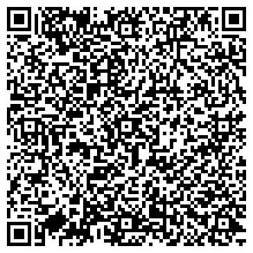 QR-код с контактной информацией организации Сарепта-Медипласт АУП, ООО