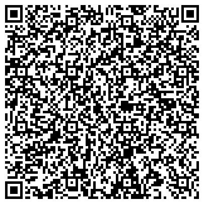 QR-код с контактной информацией организации Витапласт Компани, ООО