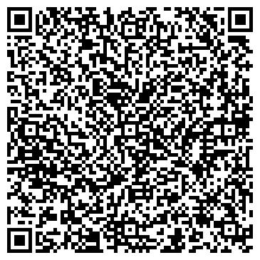 QR-код с контактной информацией организации Петросюк С.П., ФЛП