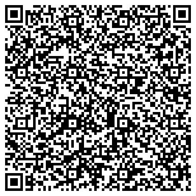 QR-код с контактной информацией организации Сектор развития территории и жилищно-коммунального хозяйства