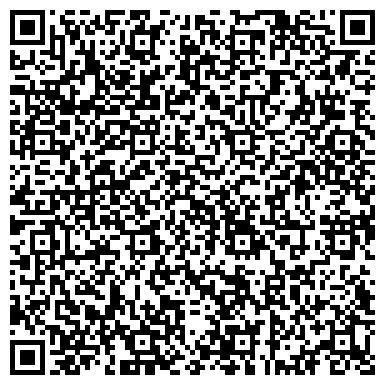 QR-код с контактной информацией организации Медпласт Украина, ООО