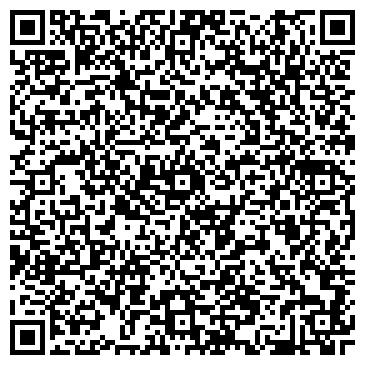 QR-код с контактной информацией организации Медтехника Буковина, ООО