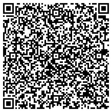 QR-код с контактной информацией организации Новомед Представительство , ООО