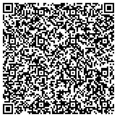 QR-код с контактной информацией организации Магазин Медтехника, СПД