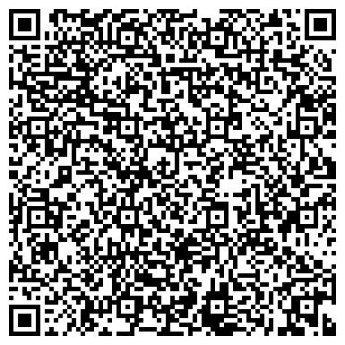 QR-код с контактной информацией организации Техномедика, ООО