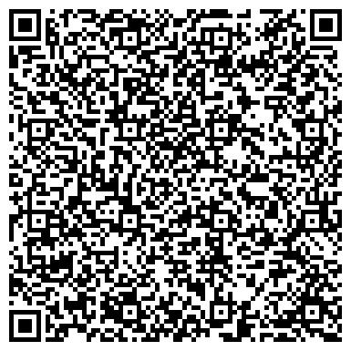 QR-код с контактной информацией организации Нью Медикал Технолоджис, ООО