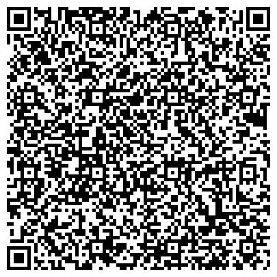 QR-код с контактной информацией организации Интернет магазин медтехники и товаров для здоровья Здоровеньки були, ЧП