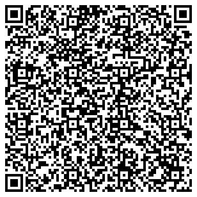 QR-код с контактной информацией организации Nuga best, Компания