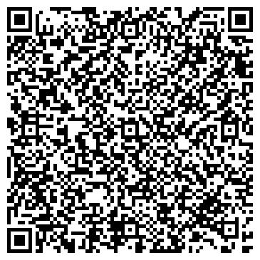 QR-код с контактной информацией организации Новофарм, ЧП