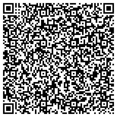 QR-код с контактной информацией организации Козырь Андрей Николаевич, ФЛП