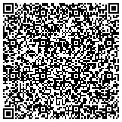 QR-код с контактной информацией организации Роботметаллургинвест, Внедренческая НПФ