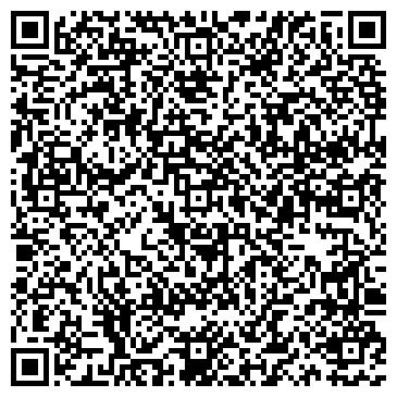 QR-код с контактной информацией организации ВККП Политехмедфарм, ЧП