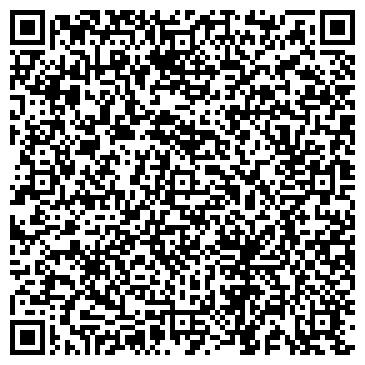 QR-код с контактной информацией организации Группа компаний Приоритет, ООО