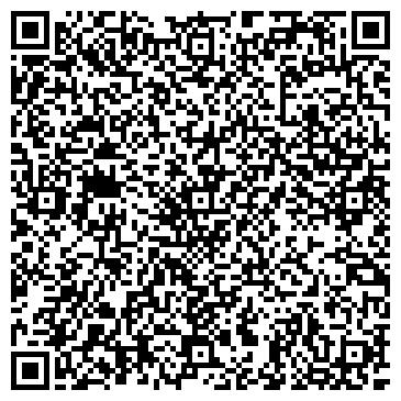 QR-код с контактной информацией организации Интернет-магазин ВЕСЫ, СПД